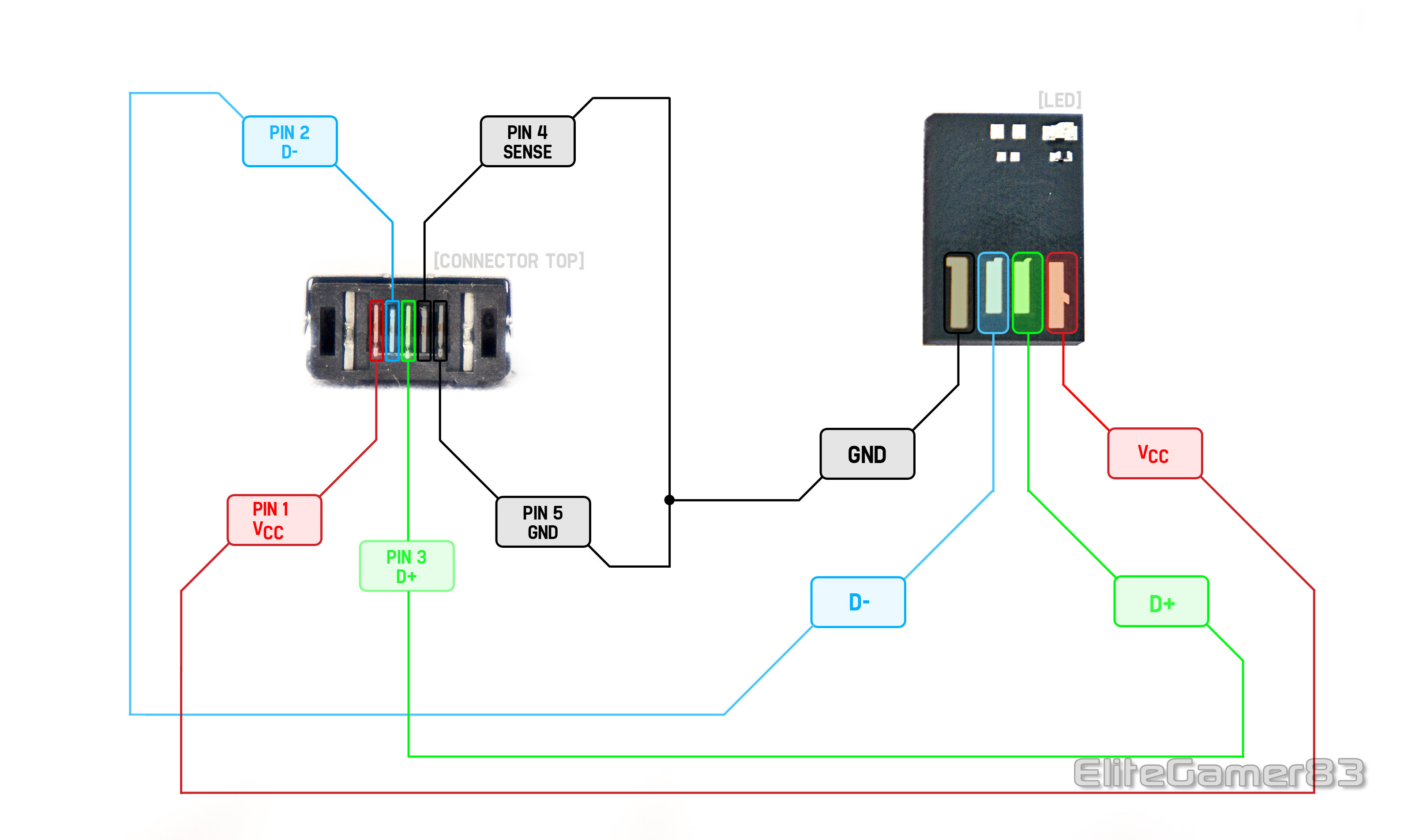 Micro Usb Cable Wiring Diagram To Rs232 | Wiring Library - Wiring Diagram Usb Cable To Dc