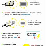 Micro Usb Charger Cable Wiring Diagram  |  Vinny.oleo Vegetal   Wiring Diagram Usb Cable