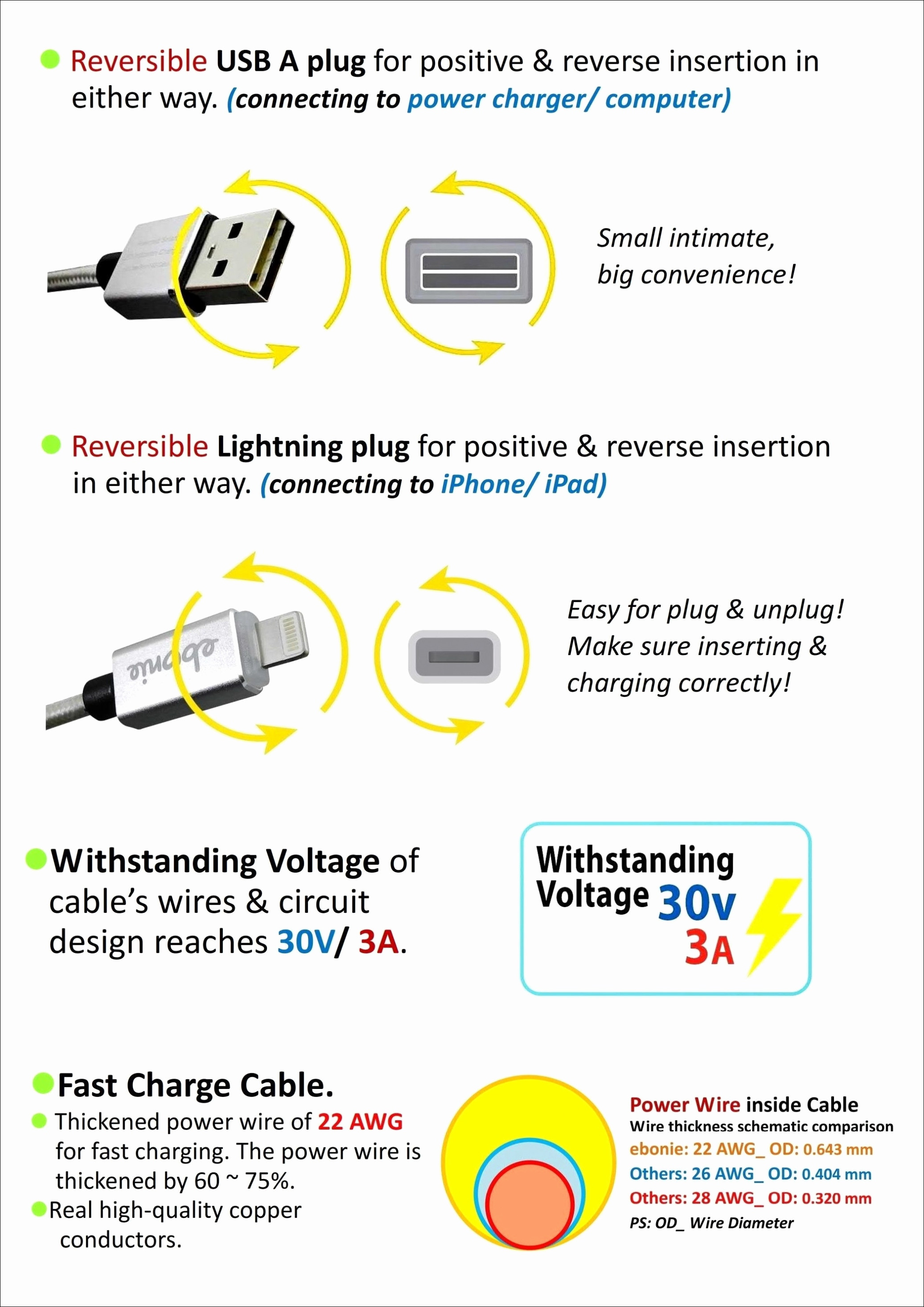 Micro Usb Charger Cable Wiring Diagram -|- Vinny.oleo-Vegetal - Wiring Diagram Usb Cable
