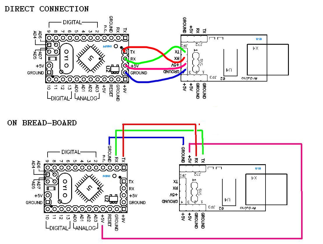 Usb Serial Converter Wiring Diagram