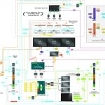 Micro Usb To Hdmi Cable Wiring Diagram Refrence Wiring Diagram Usb   Micro Usb Input Cable Wiring Diagram