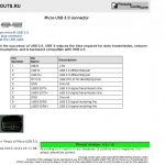 Micro Usb Wiring Diagram Mouse | Best Wiring Library   Mini Usb To Micro Usb Reverse Wiring Diagram