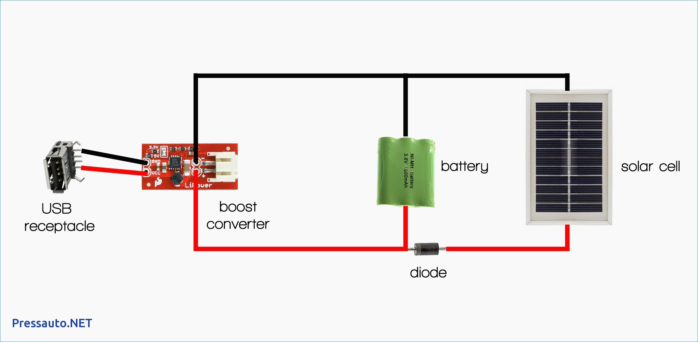 Micro Usb Wiring Diagram | Wiring Library - Usb Wiring Diagram Micro