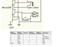 Microusb To 3.5 Or 2.5 Jack Headset Pinout Diagram @ Pinoutguide – Micro Usb Wiring Diagram