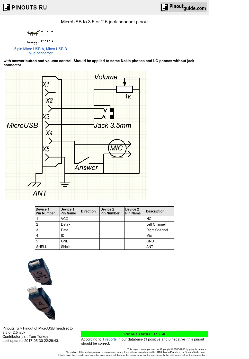 Microusb To 3.5 Or 2.5 Jack Headset Pinout Diagram @ Pinoutguide - Wiring Diagram Usb A, B