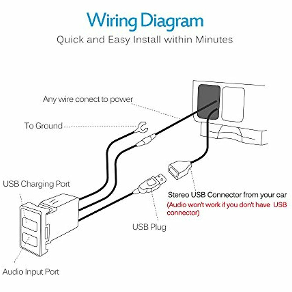 Mictuning Usb Car Charger With Audio For Toyota 6.6Ft Power Wire 3.9 - 12V Usb Outlet Wiring Diagram