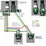 Mini B Usb Wiring Diagram | Manual E Books   Usb A To B Wiring Diagram