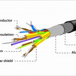 Mirco Usb Wire Color Diagram | Best Wiring Library   Usb Cable Shielded Wiring Diagram