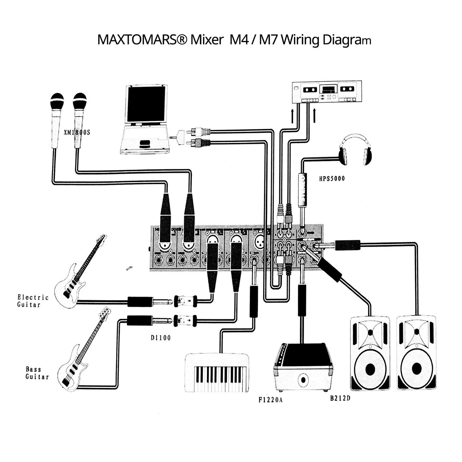 Mixer Console Wiring Diagram | Wiring Diagram - Wiring Diagram For Electric Microphone To Usb