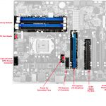 Motherboard Port Guide: Solving Your Connector Mystery | Pcworld   Single Usb Wiring Diagram Motherboard