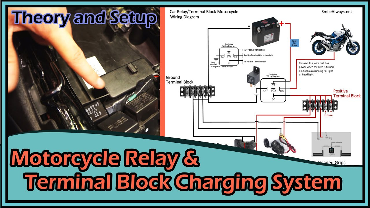 Motorcycle Usb Charger Terminal Block/relaytheory & Setup (Rainproof - Wiring Diagram For Usb Charger