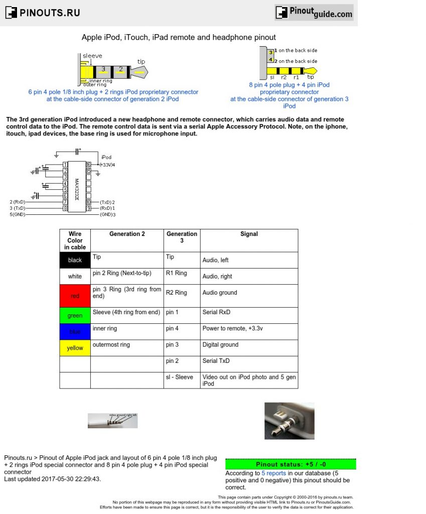 nano ipod usb wiring diagram | manual e-books - usb wiring ... wiring diagram 7 pin plug micro usb wire color code #8