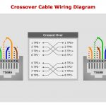 Network Wiring Diagram   Today Wiring Diagram   Ethernet To Usb Wiring Diagram