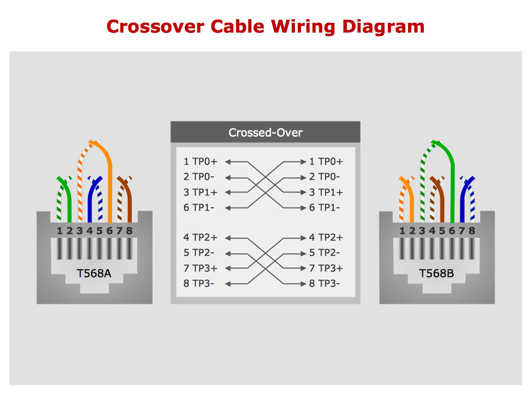 Network Wiring Diagram - Today Wiring Diagram - Ethernet To Usb Wiring Diagram