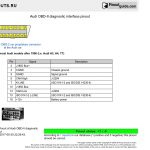Obd Connector Wiring Diagram | Wiring Diagram   Wiring Diagram Converting 16 Pin Data Connection For 2010 Vw To Usb Connection For Pc