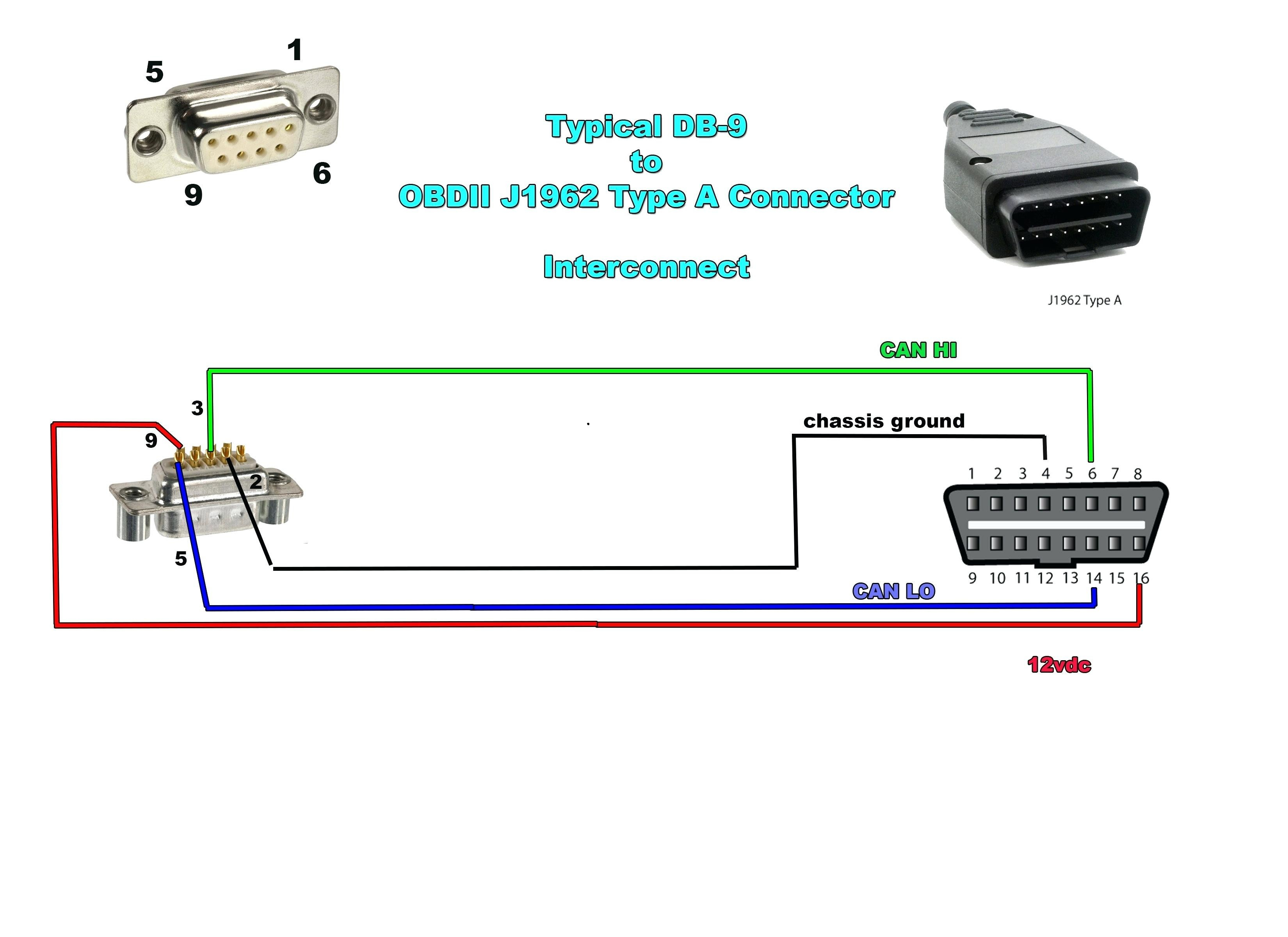 Obd2 Connector To Usb Wiring Diagram | Wiring Diagram - Usb To Obdii Wiring Diagram