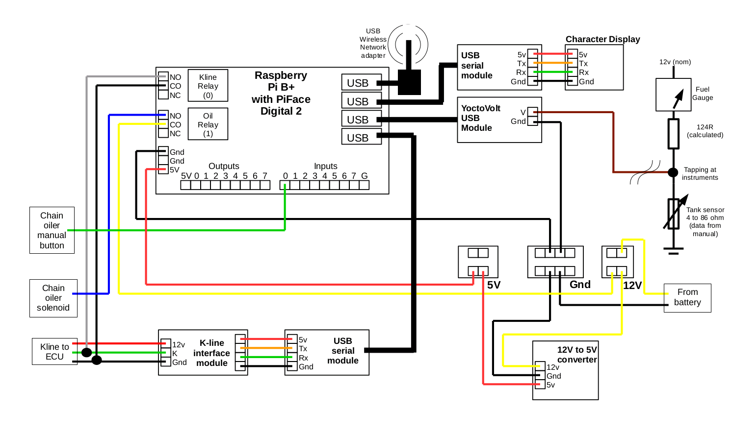 Odb2 To Usb Wiring Diagram | Wiring Diagram - Wiring Diagram For Obd2 Port To Usb