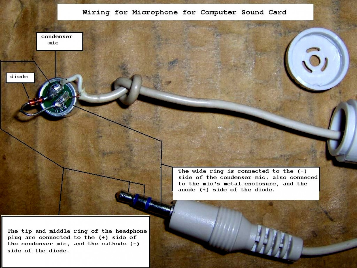 Usb Headset With Microphone Wiring Diagram