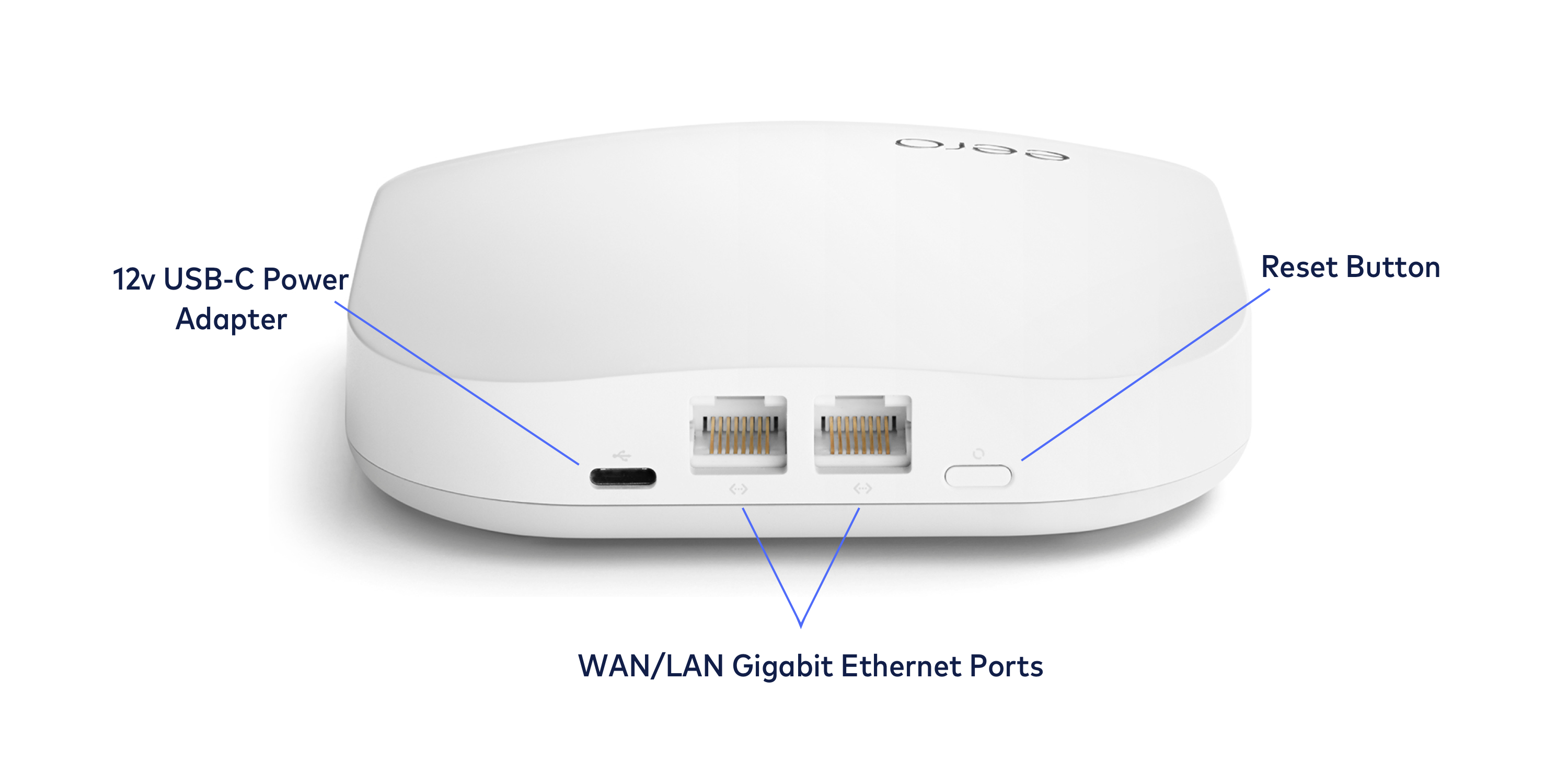 Physical Tour Of An Eero: What Are All The Ports For? – Eero Help Center - Wiring Diagram For Rj45 To Usb C