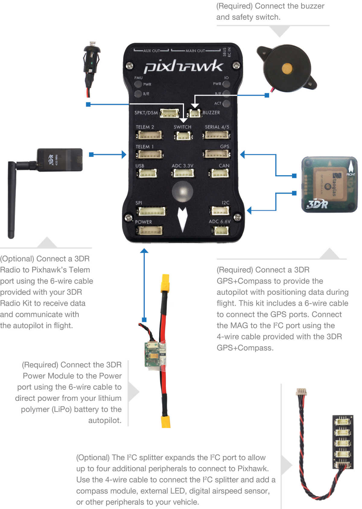 Pixhawk Wiring Quick Start — Plane Documentation - Pixhawk Usb Rgb Wiring Diagram