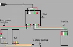Awesome Playstation 2 Wiring Diagram Wiring Diagram Wiring Cloud Hisonuggs Outletorg