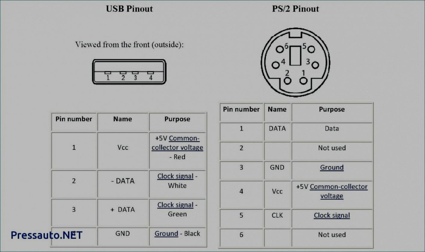 Playstation 2 To Usb Wiring Diagram | Wiring Diagram - Usb Keyboard Tops2 Adapter Wiring Diagram
