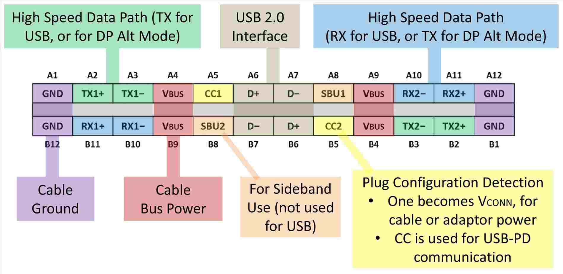 Port-Wiring-Schematic-Easytoread-Diagrams-Urhmywiringdiagramtoday - Usb 3 Wiring Diagram