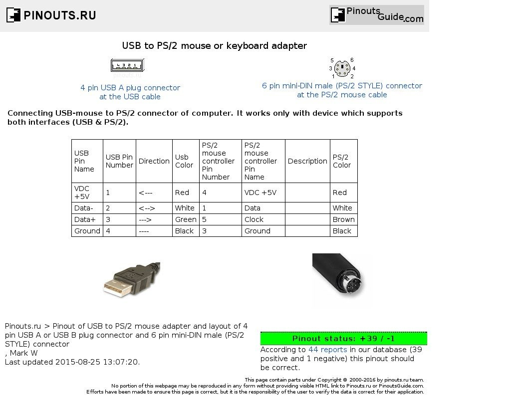 Ps 2 Mouse Wiring | Wiring Diagram - Convert Ps2 Keyboard To Usb Wiring Diagram