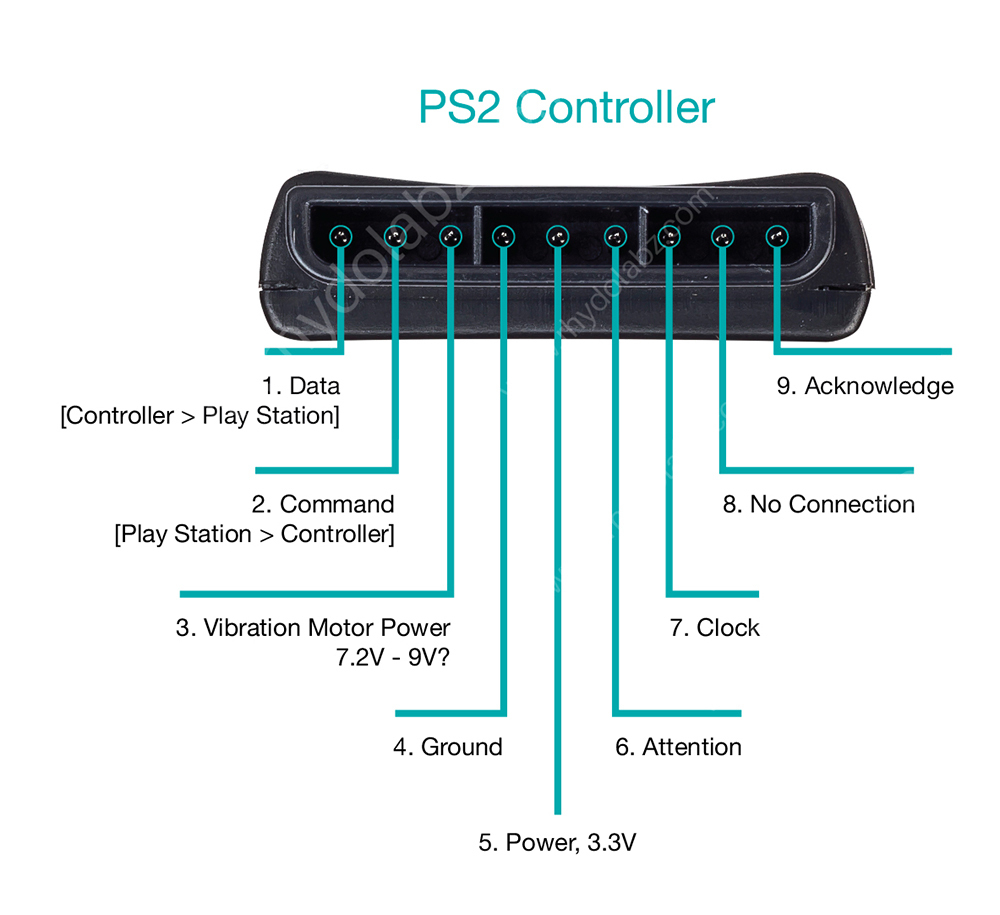 Ps2 Controller To Usb Wiring Diagram - Ps2 Controller Usb Wiring Diagram