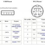 Ps2 Keyboard To Usb Wiring Diagram | Wiring Diagram   Computor Keyboard Wiring Diagram For Usb