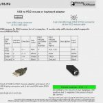 Ps2 Parts Diagram   Wiring Diagram Schematics •   Wiring Diagram For Ps2 Controller To Usb