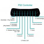 Ps2 To Usb Wire Diagram | Manual E Books   Ps2 Keyboard To Usb Wiring Diagram