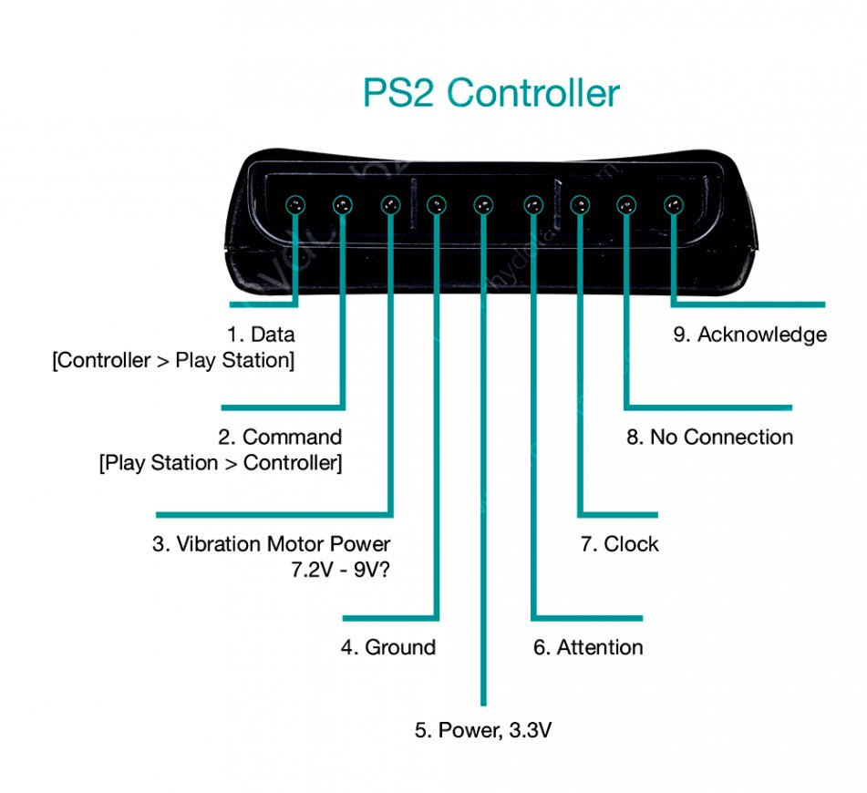 Ps2 Keyboard To Usb Wiring Diagram