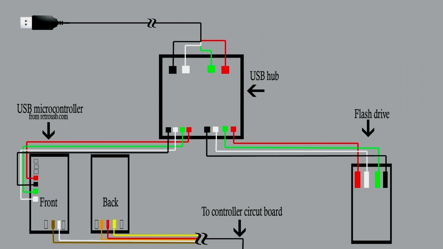 Ps2 Usb Wiring Diagram | Manual E-Books - Ps2 To Usb Adapter Wiring Diagram