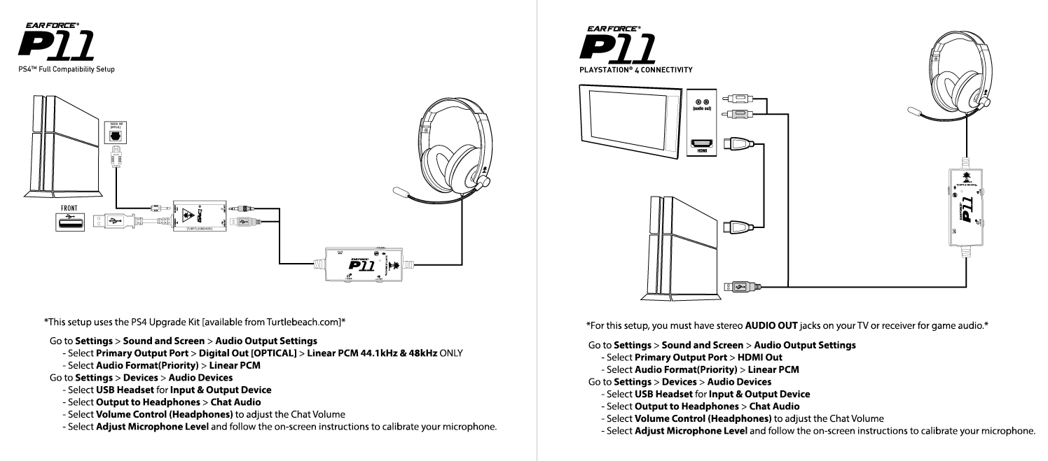 Ps4 Headset Compatibility – Turtle Beach - Logitech Digital Usb Headphone Wiring Diagram