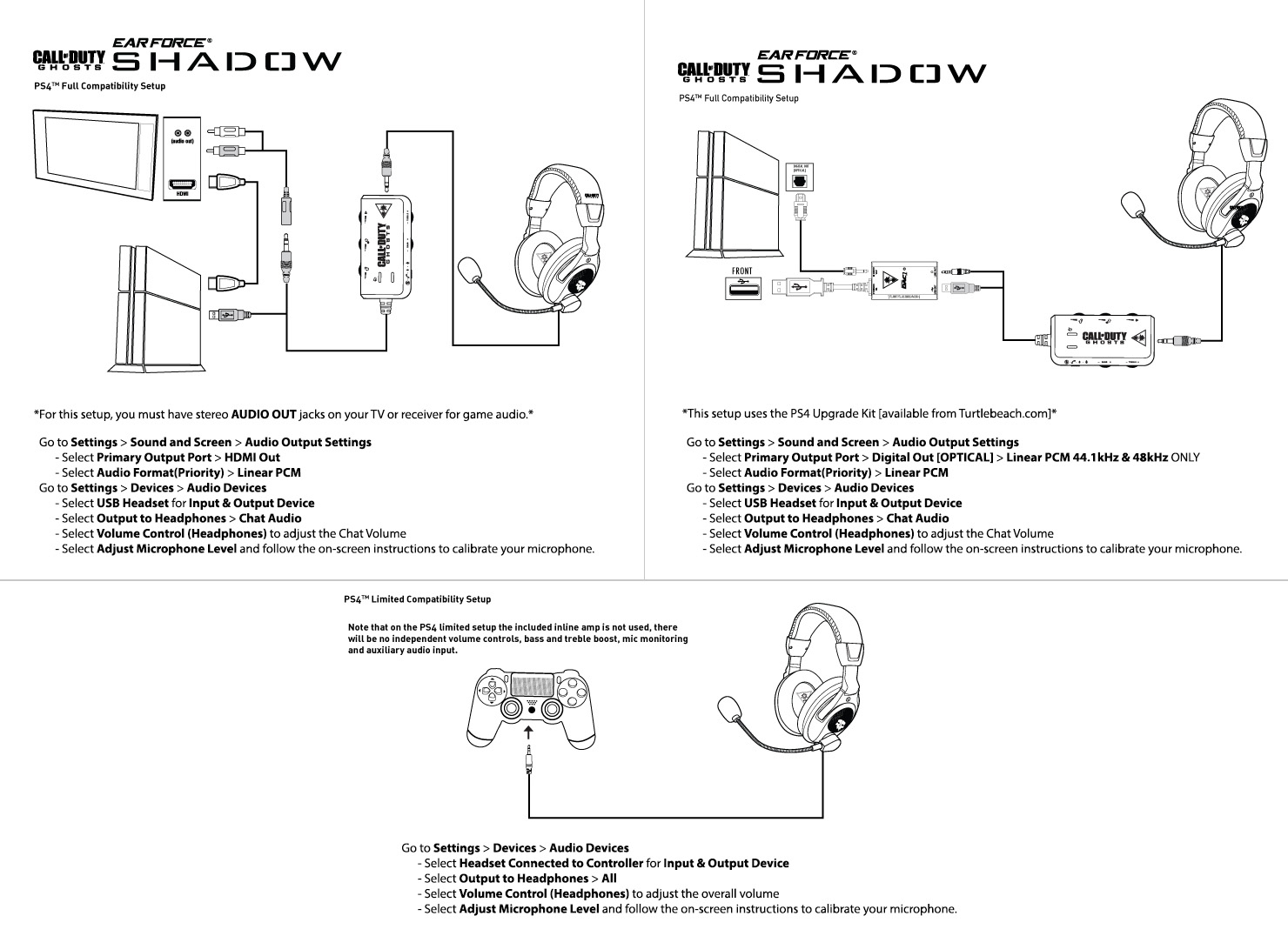 Ps4 Headset Compatibility – Turtle Beach - Usb Headset With Microphone Wiring Diagram
