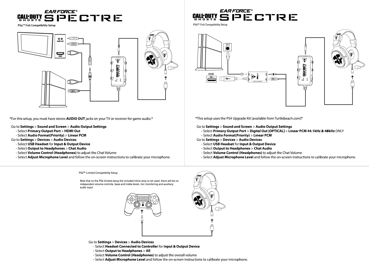 Ps4 Headset Compatibility – Turtle Beach - Usb Microphone To Rca Wiring Diagram