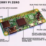 Raspberry Pi Zero: The Wired Starter Guide | Wired Uk   Wiring Diagram For Usb Raspberry Pi