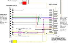 Composite Video To Usb Wiring Diagram