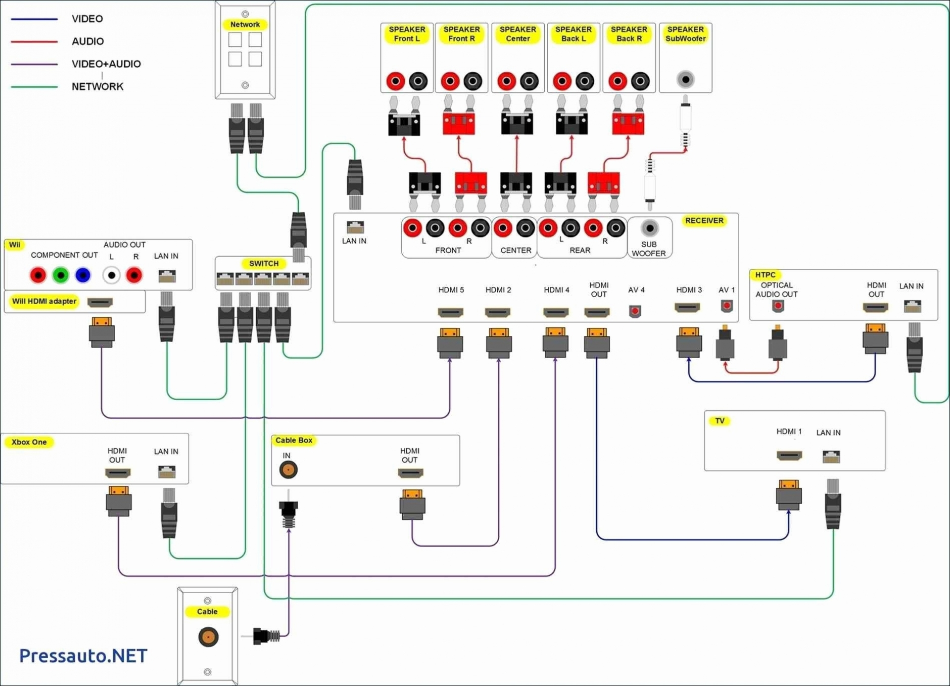 "Rca Phono To Xlr Wiring Diagrams | Wiring Library - Usb To 1/4"" Wiring Diagram"