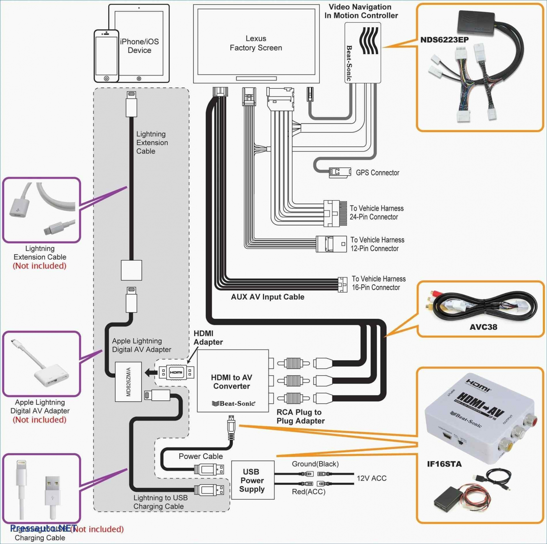 Rca To Vga Schematic | Wiring Library - Usb To Av Wiring Diagram