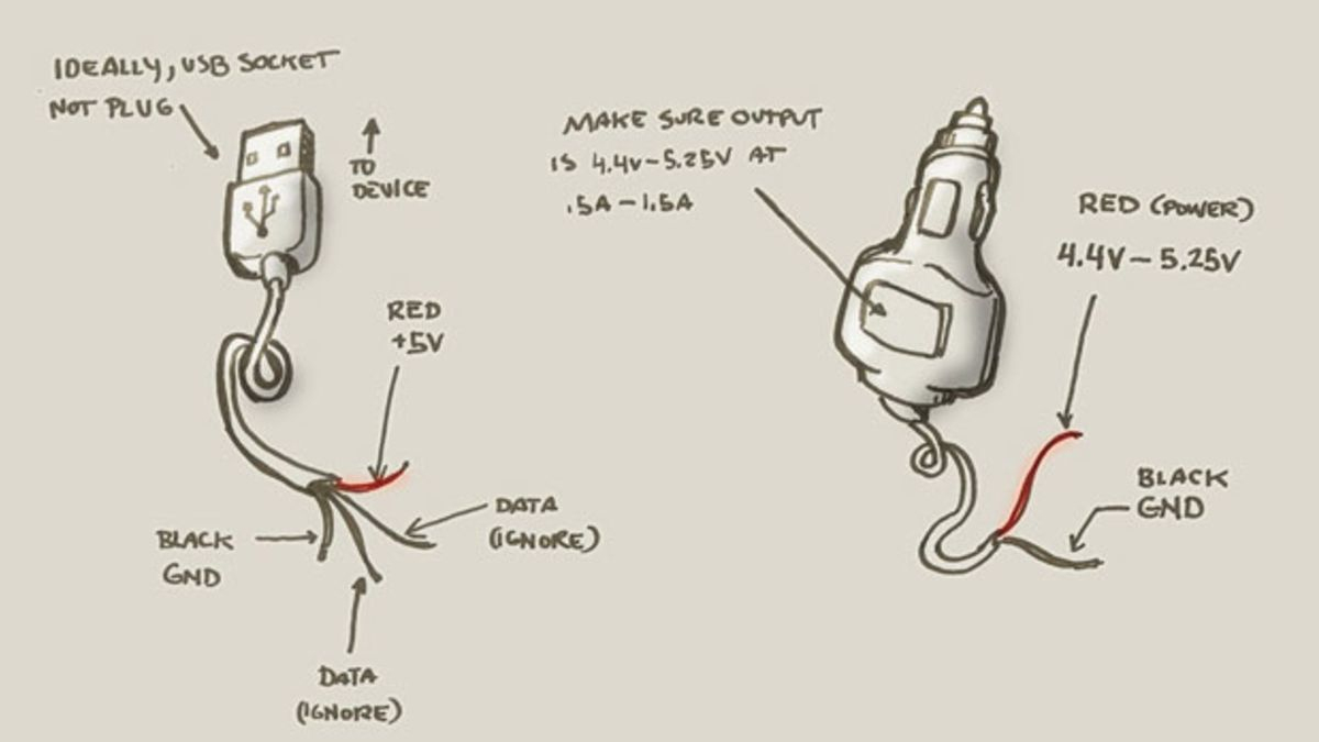 12 Volt Usb Outlet Wiring Diagram | USB Wiring Diagram
