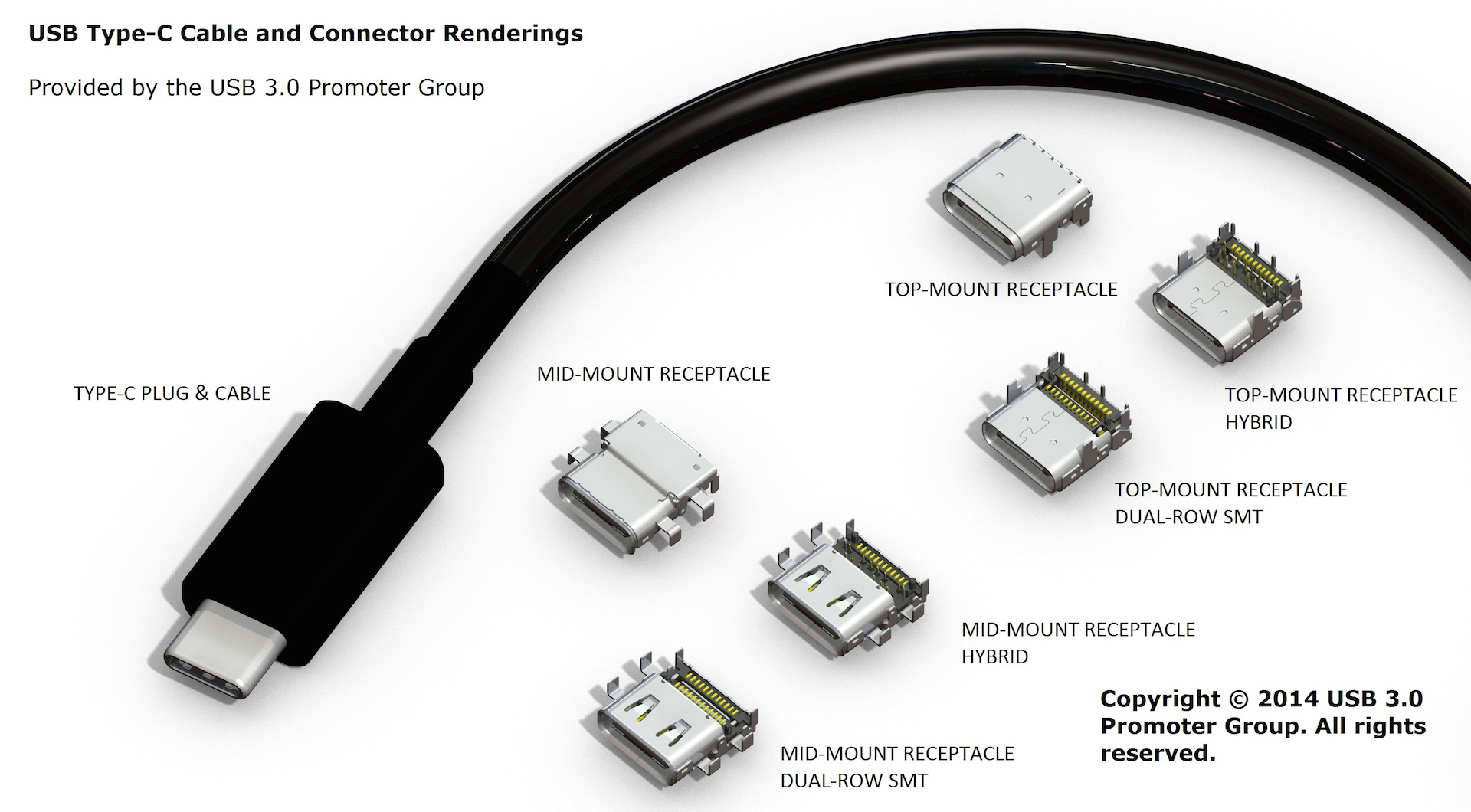 Reversible Usb Type-C Connector Finalized: Devices, Cables, And - Usb To Locking Barrel Connector Wiring Diagram