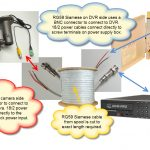 Rg59 Siamese Coax Cable Wiring Guide For Analog Cctv Cameras & Hd   Wiring Diagram To Connect Usb To Security Camera