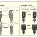 Right Angle Usb Cable | Angled Usb Cable | L Com   Micro Usb Cable End Wiring Diagram