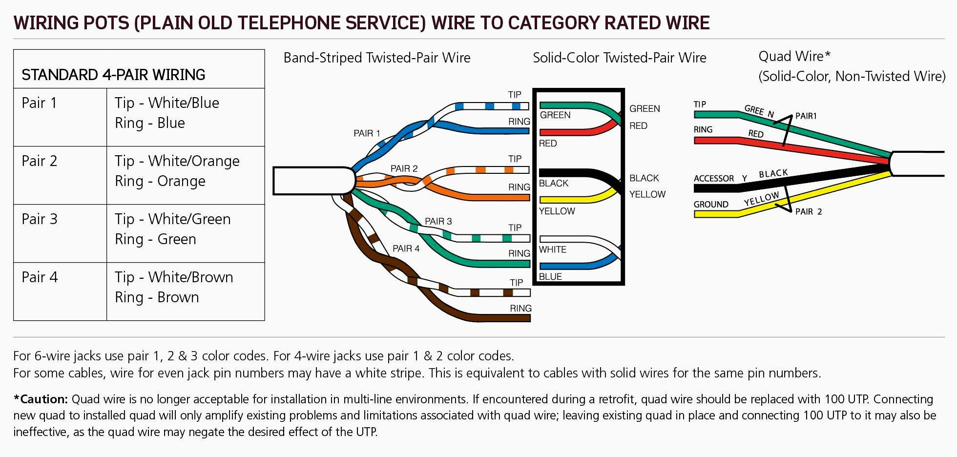 rj12 wiring diagram orange blue today wiring diagramorange usb wire diagram wiring diagram rj11 cat5 wiring diagram rj12 wiring diagram orange blue