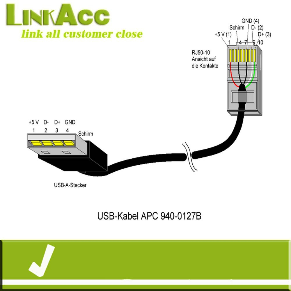 Rj45 Male Wiring Diagram - New Era Of Wiring Diagram • - Wiring Diagram Cat5 To Female Usb