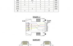Rj45 Serial Cable Diagram – Great Installation Of Wiring Diagram • – Usb To Rj45 Wiring Diagram Apc
