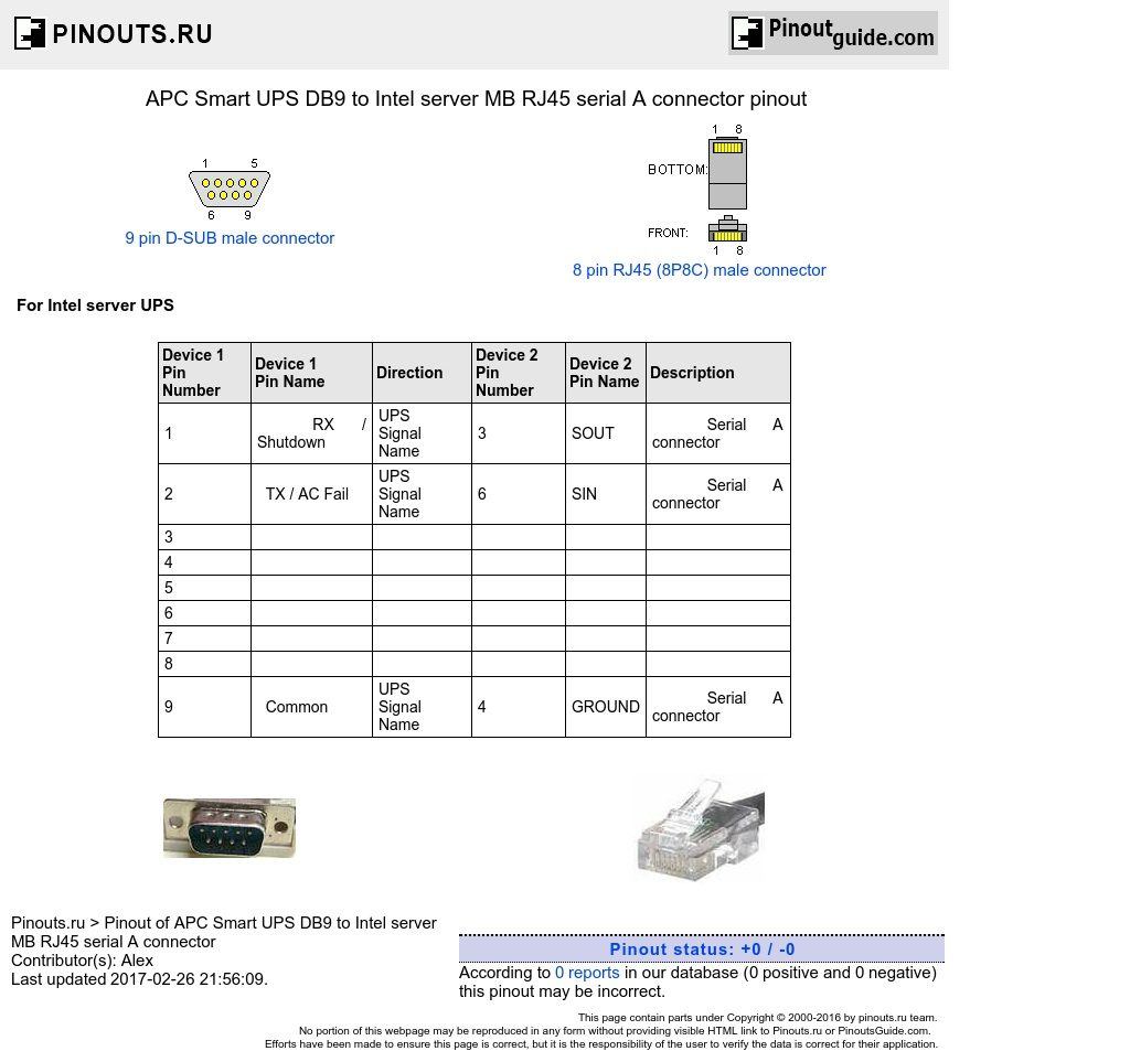 Usb Serial Rj45 Wiring Diagram: Manual E-Books - Usb To Rj45