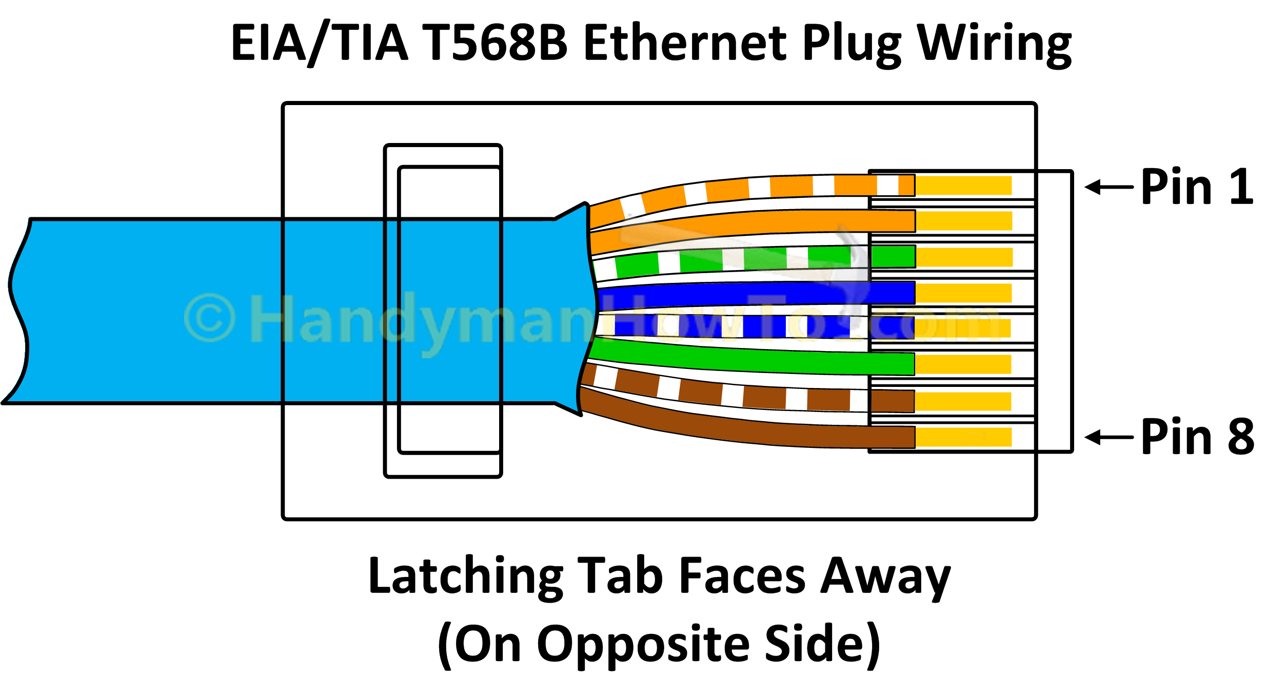Rj45 Wiring Diagram Cat6 Cat5 - Wiring Diagrams Click - Usb To Cat 5 Wiring Diagram